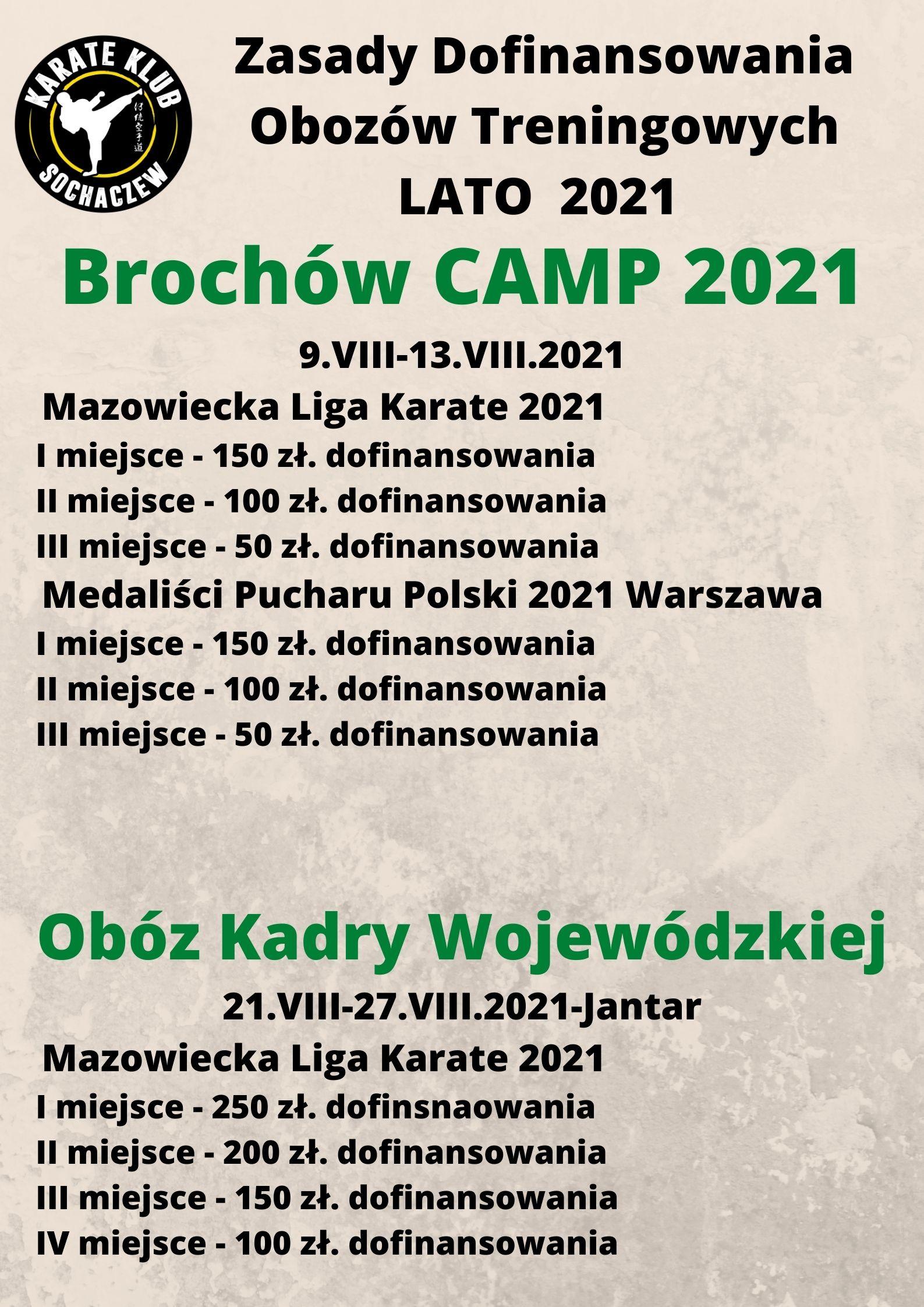 Zasady Dofinansowania Obozów Typowo Treningowych 2021